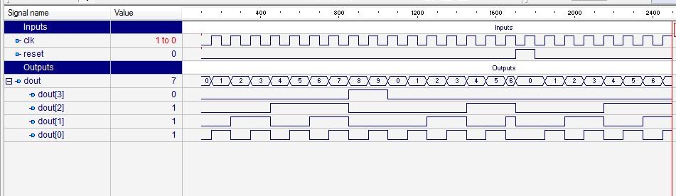 Design of BCD Counter using Behavior Modeling Style (Verilog