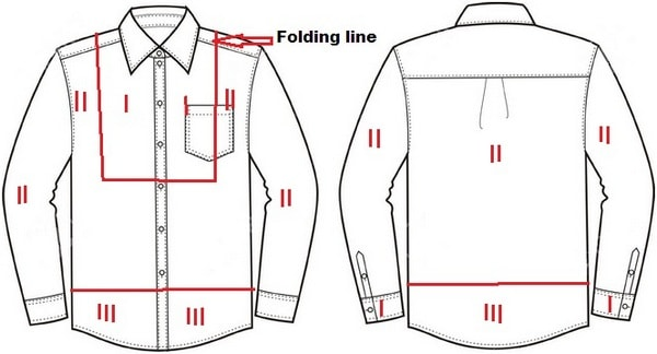 Location of defects zone for Men's shirt front and back views