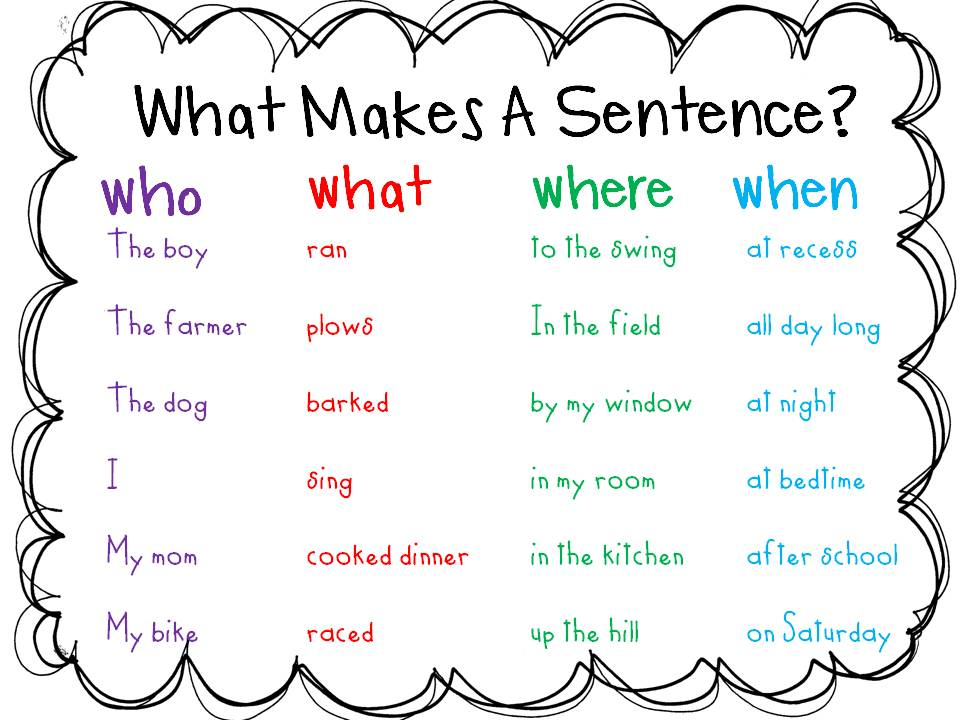 How to write a day of week and date in a sentence
