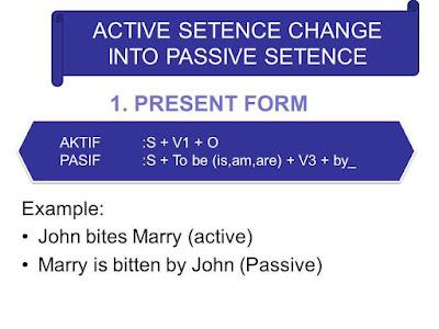 Bahasa Inggris Aktif dan Pasif