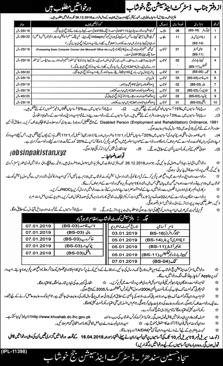 Advertisement for District & Session Court Jobs