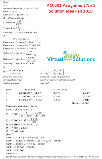 acc501 assignment no 1 solution sample preview fall 2018