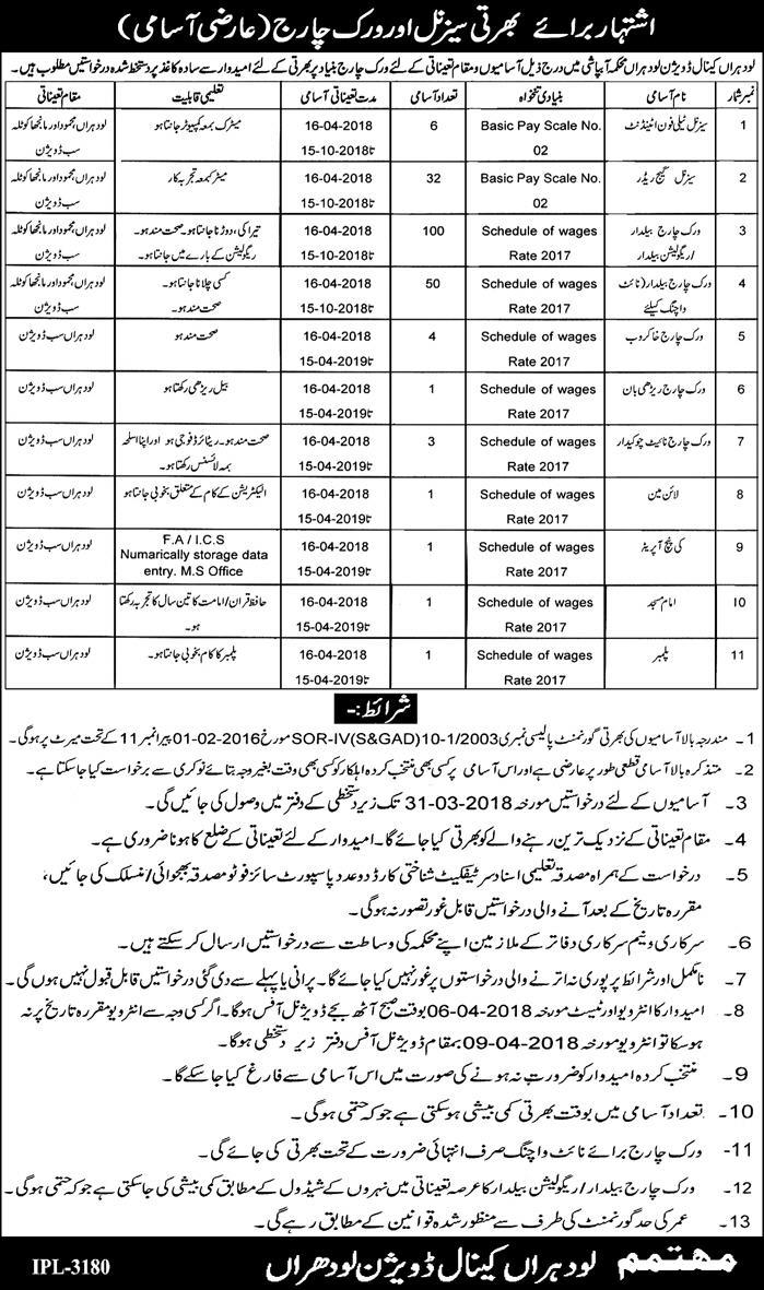 Jobs In Irrigation Department Govt Of The Punjab March 2018 Latest