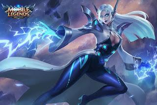 Menggunakan Hero Eudora Mobile Legend