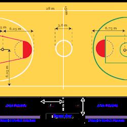 Gambar Dan Ukuran Lapangan Bola Basket Beserta Keterangannya Teknik Bola Basket