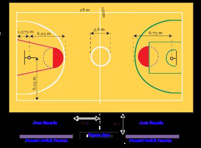 Gambar permainan bola basket.