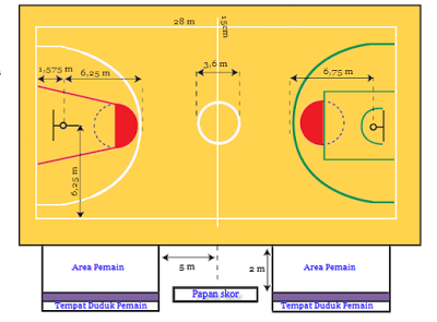 92+ Contoh Denah Lapangan Basket Paling Baru