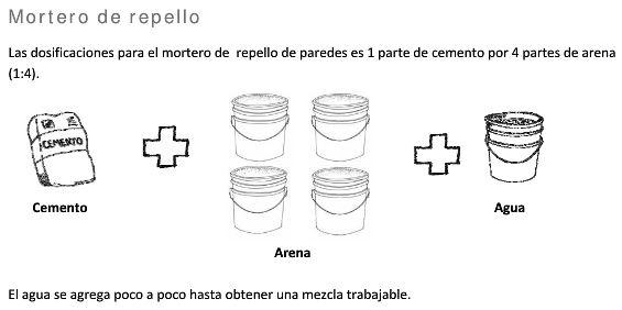 Proporción o Dosificación para realizar el Mortero de Repello.