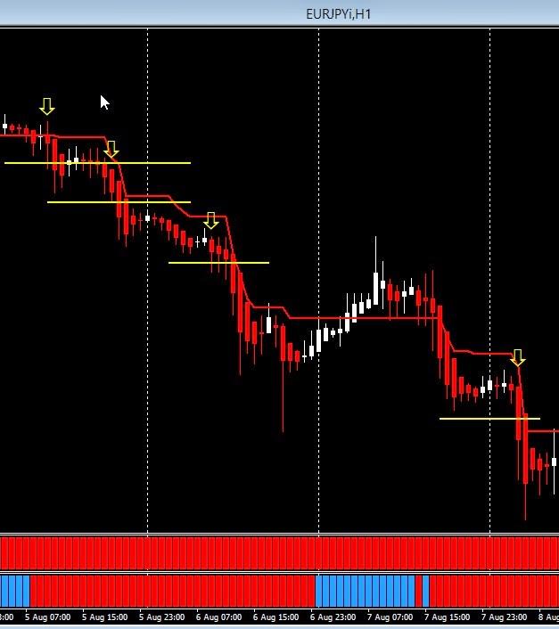 pullback-trading-forex