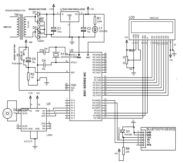 Kontrol Kecepatan Motor Dc Oleh Android