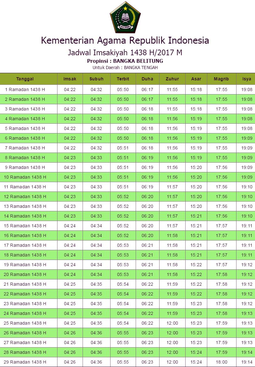 Jadwal Imsakiyah Bangka Tengah 2017