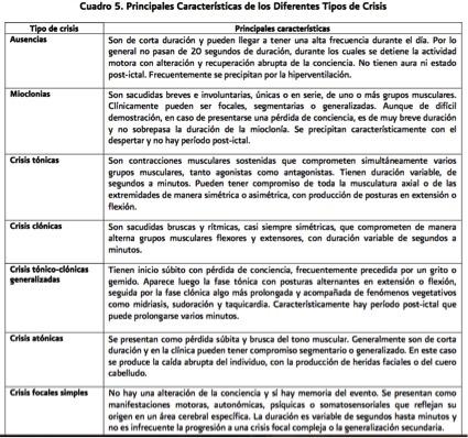 TIPOS DE CONVULSIONES EPILEPTICAS PDF DOWNLOAD