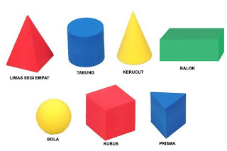 Elemen-elemen Dalam Karya Desain Grafis