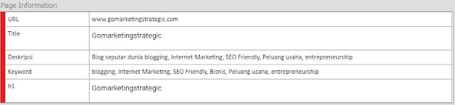 Menambahkan Meta Tag Keywords SEO di Html Blog