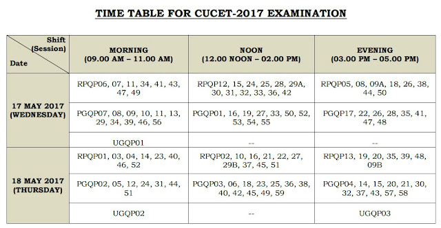 CUCET - 2017 Admit cards to be released on May 5 - 2017