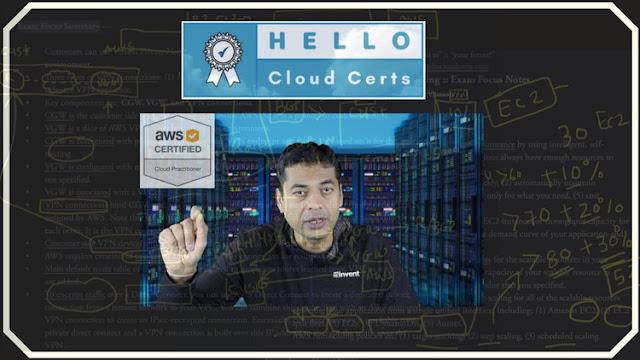 AWS Certified Cloud Practitioner Practice Exam [PE-104]