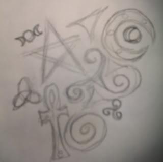 Symbolen die me iets doen
