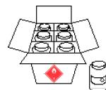 Label (Simbol) Bahan (Material) Berbahaya Pada Paket Kemasan