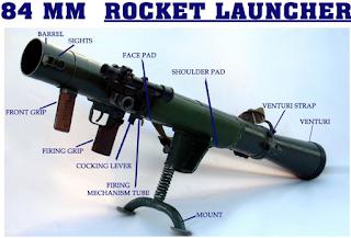 81 mm राकेट लांचर के पार्ट्स का नाम