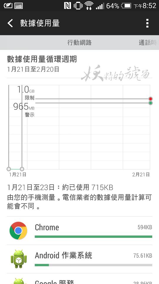 2015 01 23%2B12.52.26 - 預付卡的使用者也可以行動上網!1G流量1個月180元,也有計日不限流量的方案!