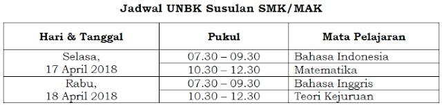Jadwal UNBK SMK-MAK 2018 Susulan