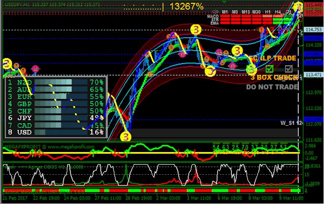Fx super scalper trading system