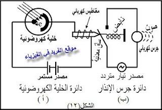 شرح عمل الخلية الكهروضوئية في دائرة جرس الإنذار ضد اللصوص، استخدامات الخلية الكهروضوئية، التحكم في إنارة الشوارع من تطبيقات الخلية الكهروضوئية، الخلايا الضوئية، شرح دروس فيزياء الصف الثالث الثانوي ـ الوحدة السادسة الإشعاع والمادة، منهج اليمن