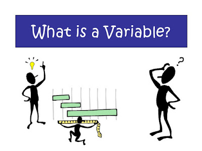 Variables In C#