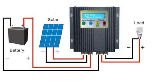 منظم الشحن جزء أساسي ومهم لمنظومة الطاقة الشمسية  / هاشم السريحي