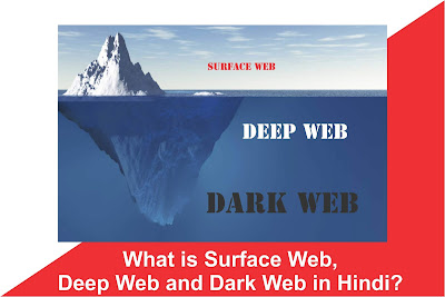 What is Surface Web, Deep Web and Dark Web in Hindi?