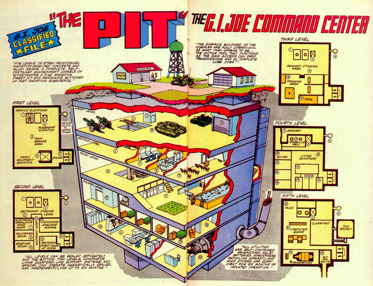 http://gijoe.wikia.com/wiki/The_Pit_%28Movie%29