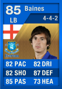 FIFA 12 Ultimate Team Card: Leighton Baines (IF1) 85 (Blue TOTY)