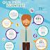 Instituições financeiras: o que querem os clientes?