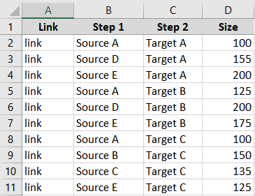 Chart Templates Part 1: Sankeys - Ken Flerlage: Analytics