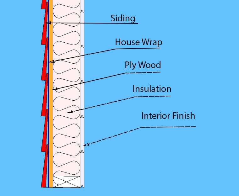 Sip Roofing Problems & Ex&le Of SIPs Used For Wall Panels