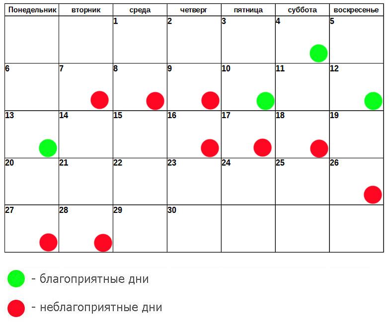лунный календарь химической завивки ноябрь 2017