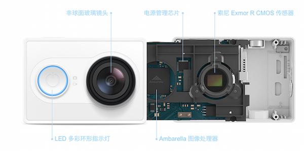 Xiaomi Bring Yi Action Camera like GoPro For $64