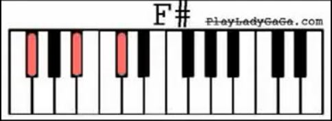 Play Lady GaGa Piano Chords