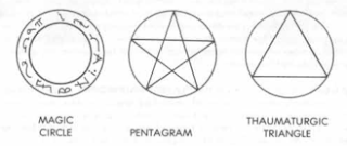 Magic circle, pentagram, thaumaturgic circle