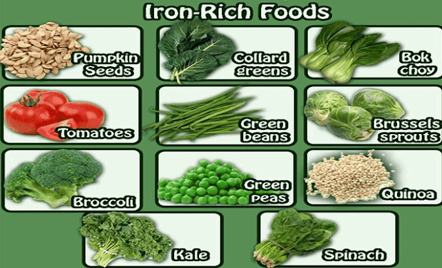 What Foods To Eat To Maintain Iron