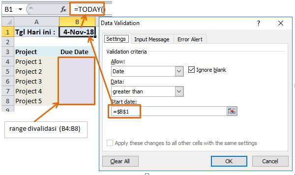 data validation formula TODAY