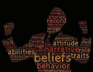 Pengertian Konsep diri dan Teori Konsep Diri