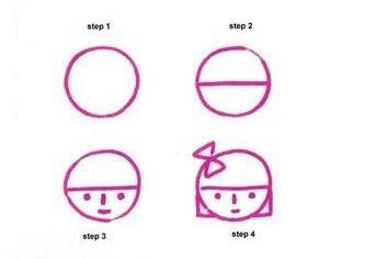 Cara Mudah Menggambar Muka Anak Kecil Untuk Anak-Anak