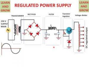 Gambar rangkaian Regulated Power Supply