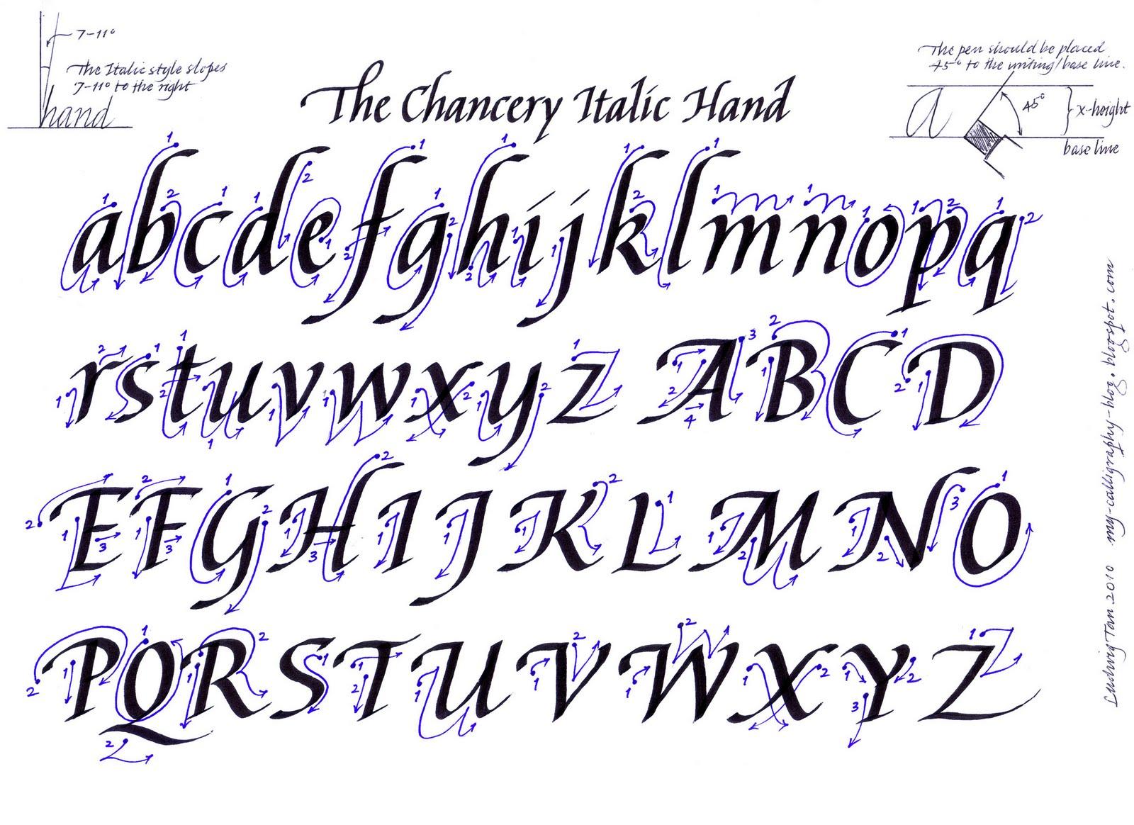 My Calligraphy Blog Italic Exemplars August