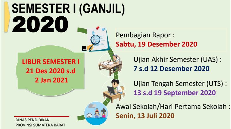 gambar kaldik sumbar 2020/2021
