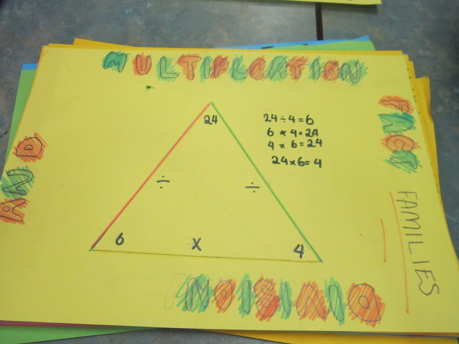 Miss A S Class Ideas Teaching Division Using Inverse
