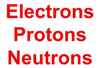 परमाणु के अन्दर मौजूद अत्यधिक छोटे - छोटे मूलकणों को इलेक्ट्रॉन, प्रोटोन न्यूट्रॉन कहते है