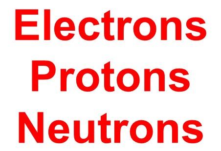 Electrons, Protons & Neutrons