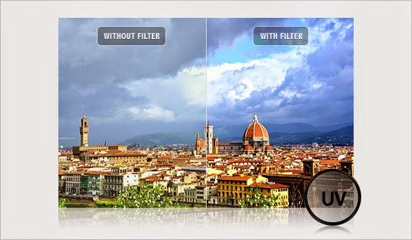 10 Tips fotografi dengan kamera digital sederhana